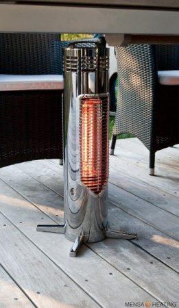 Mensa Heating Omnis chrome
